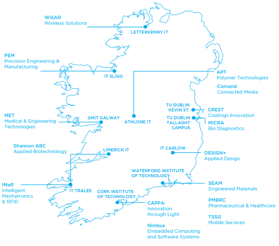 Technology Gateway locations in Ireland 2019